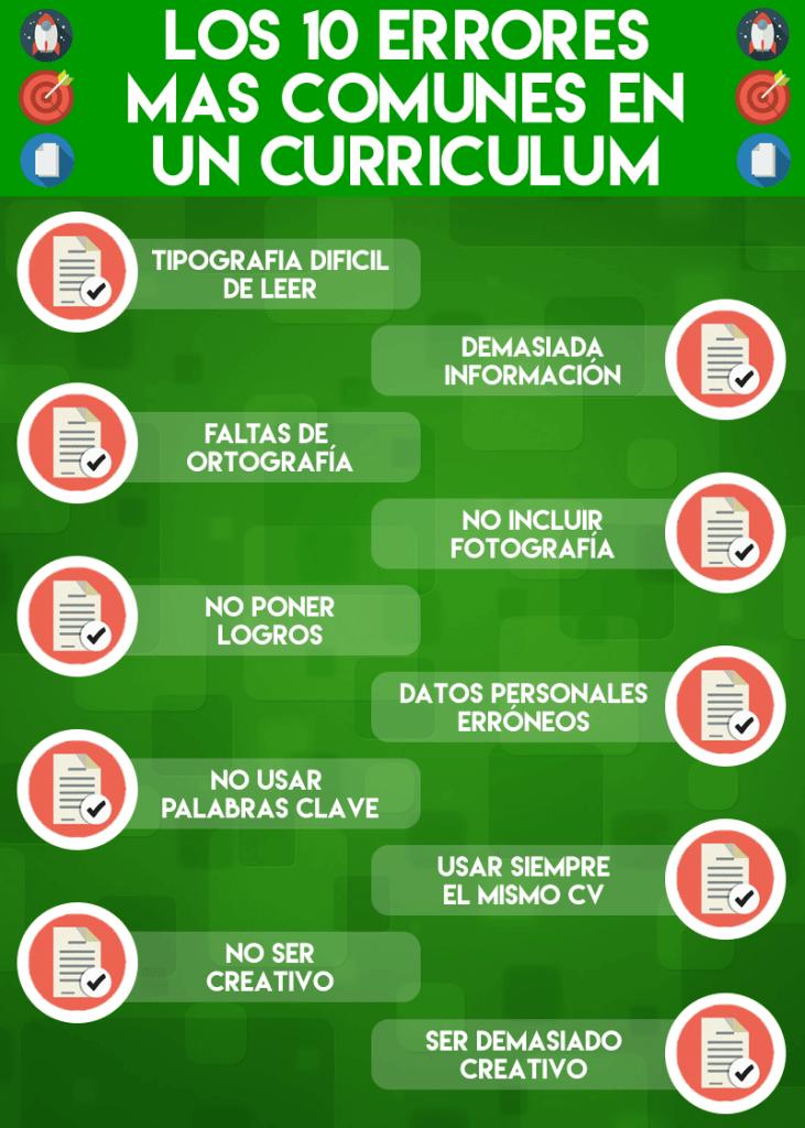 errores-cv